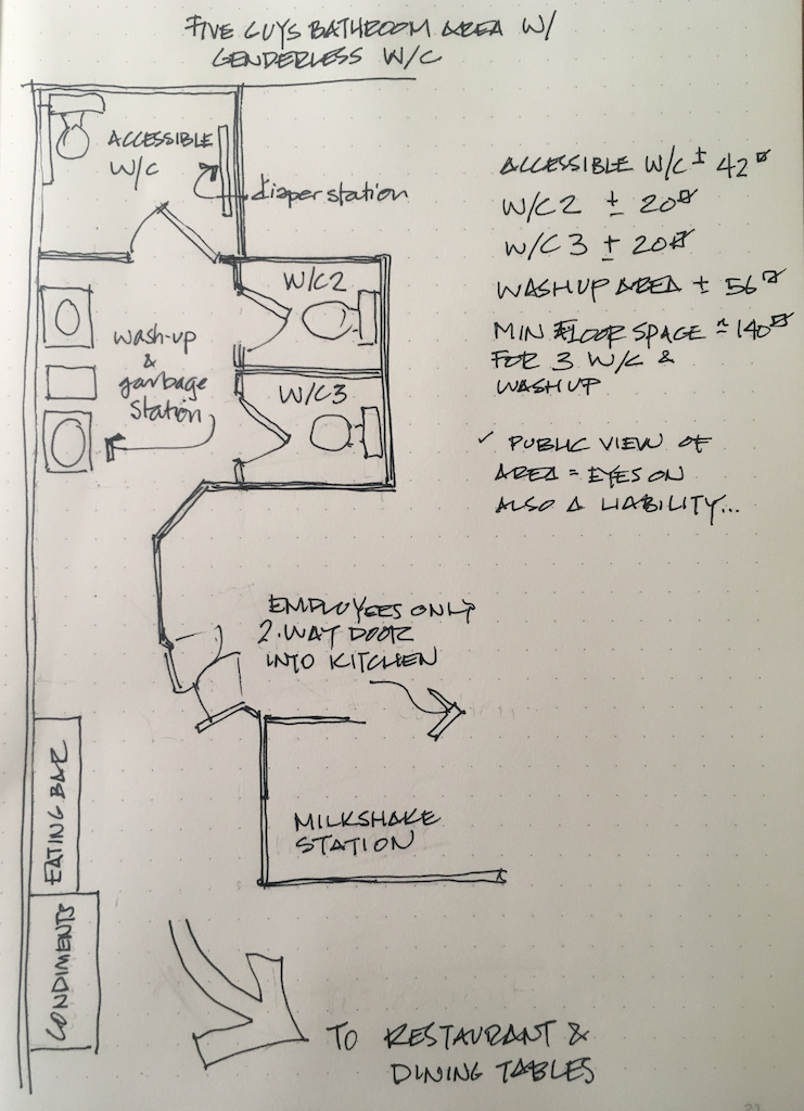 A hand drawn sketch of three separate toilet stalls in a genderless public washroom area.